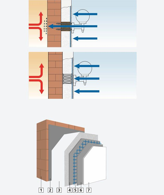 Energieeffizienz Losungen Kaiser Elektro